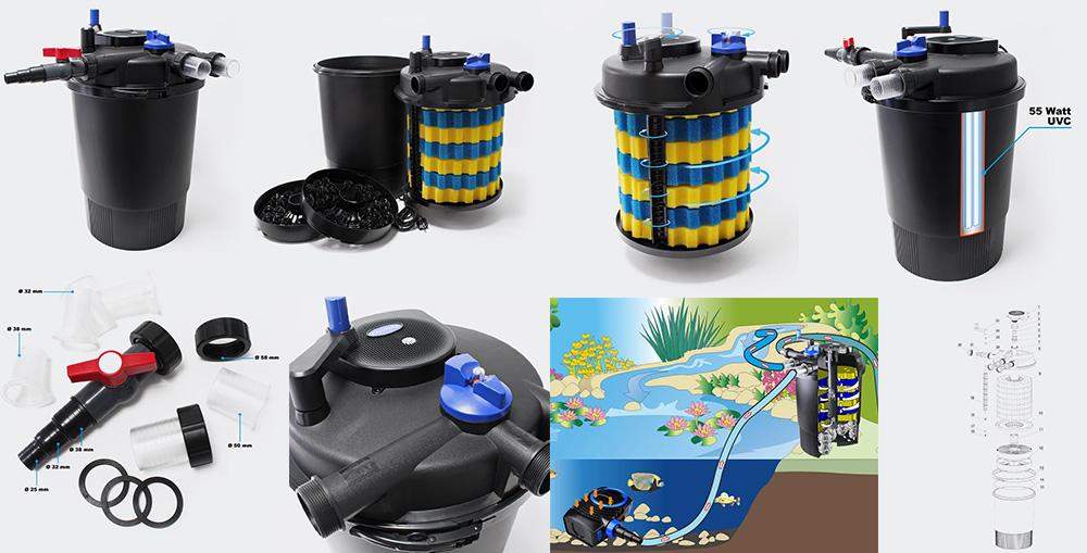 Напорный прудовый фильтр Sunsun CPF-30000 со встроенным UV стерилизатором 55W