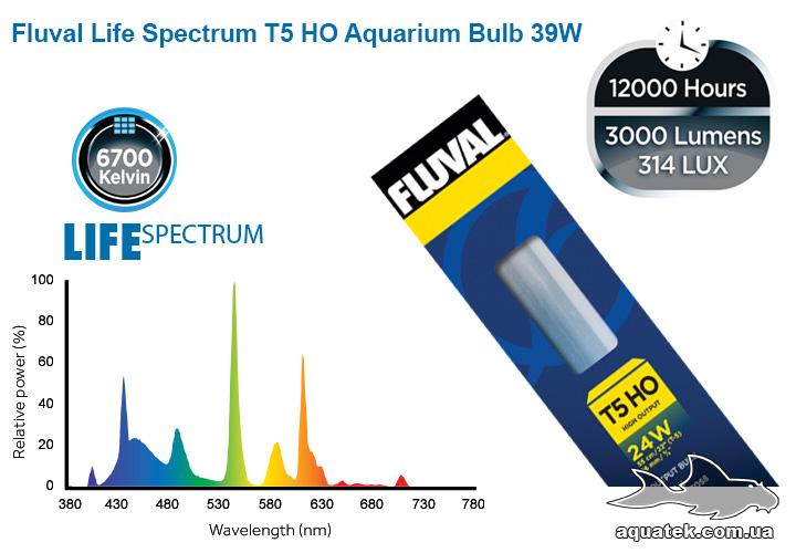 Fluval Life Spectrum T5 HO
