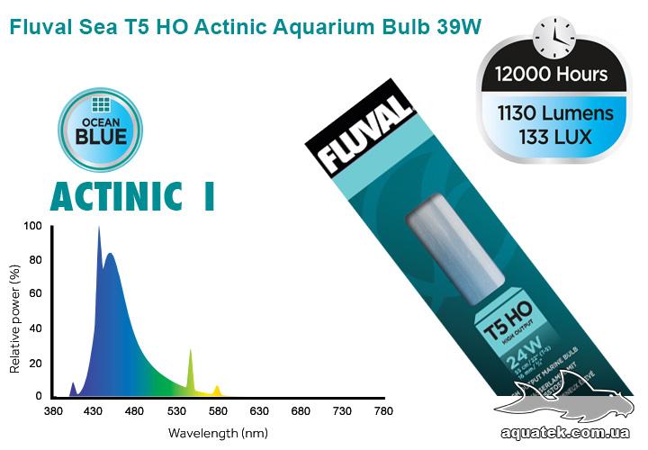 Fluval Sea T5 HO Actinic